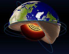 Image copyright                  ESA                                                                          Image caption                                      Esta ilustración muestra dónde se está moviendo el chorro en el núcleo externo. Los satélites Swarm orbitan a unos cientos de kilómetros por encima del planeta y detectan el campo magnético