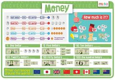 Learn about Money - Educational Kids Placemats - All our products help you teach your kids in a way that's both fun most effective way to teach your children. Placemats For Round Table, Penny 1, Modern Tabletop, Stone Bowl, Tabletop Accessories, One Dollar, Dining Table In Kitchen, Kids Education, Clean Recipes