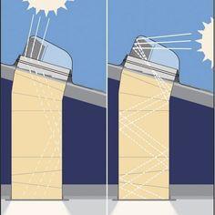 how tubular skylight work sun tunnel construction reflective pipe