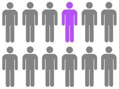 gebruiker gebruiksergroep user user group