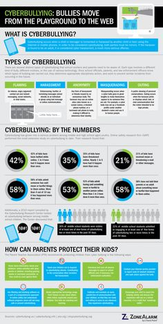 Cyberbullying handout for parents of middle school students.  Includes types of cyberbullying, data on its prevalence among middle school students, and suggestions for parents and guardians.  Could be distributed with more information from the school counseling department for how to seek additional help for their child(ren).