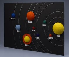 Solar System poster with styrofoam balls - This would make a great project with the kids someday, for science and/or as decor in a homeschooling room! Description from pinterest.com. I searched for this on bing.com/images