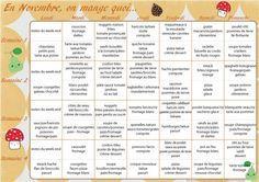 En novembre, on mange quoi ? – menus mensuels - Care - Skin care , beauty ideas and skin care tips The Menu, Healthy Menu, Healthy Dinner Recipes, School Menu, Monthly Menu, Batch Cooking, Menu Design, Food Lists, Menu Planning
