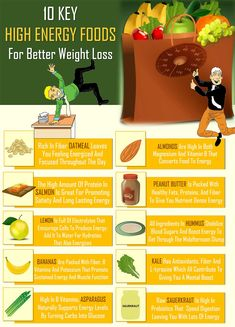 For Weight Loss, Try These 10 High Energy Foods – Skin Care and Anti Aging
