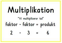 Multiplikation plansch Ks2 Maths, Math Multiplication, Teaching Schools, Teaching Math, Math Charts, Future Jobs, Teaching Materials, Math Classroom, Primary School