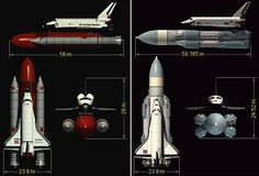 Launch configuration comparison between the US Space Shuttle and Soviet Buran Shuttle