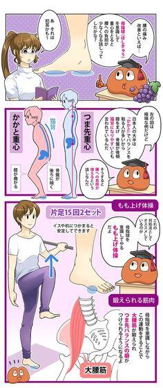 日本人の腰痛はかかと重心にも原因がある?つま先重心で腰痛予防