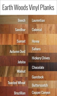 Hardest Hardwood Flooring brazilian pecan flooring hardest wood flooring hickory wood floor Earth Woods Vinyl Planks That Look Like Real Wood For More Information Visit