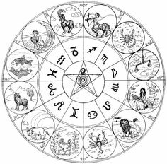 Zodiacal Polarities
