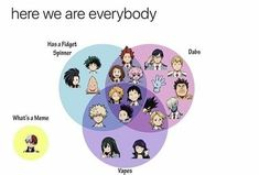 Pin by meepers on my hero academia my hero academia, hero, m My Academia Hero, Boku No Academia, Hero Academia Characters, Uraraka Cosplay, Hiro Big Hero 6, Iida, Be My Hero, Boko No, Ichimatsu
