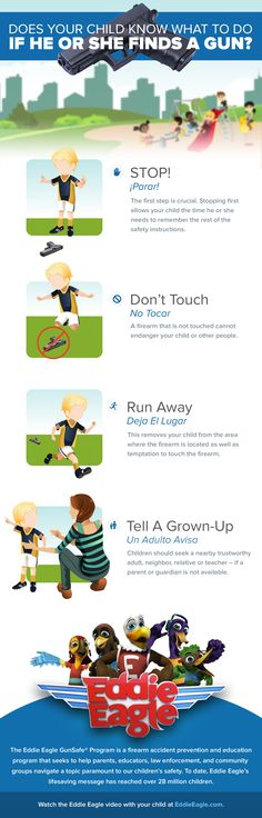 Info-Graphic:  Teach your kids Eddie Eagle's four steps for firearm safety.  Have you taken the time to teach your children about proper gun safety?  Though many adult outdoorsmen and women have the golden rules of firearm safety firmly committed to memory, children can be a whole different matter.  With that fact in mind, we have created the following Info-Graphic that utilizes Eddie Eagle's four steps for firearm safety.