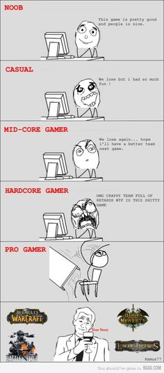 Evolution of gaming... You know it.