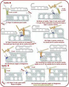Cómo leer diagramas de crochet - Mundo Crochet