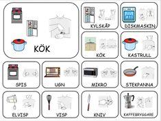 Sign Language Book, Learn Swedish, Swedish Language, Learn English Grammar, Future Classroom, Learning, Words, Blog, Anton