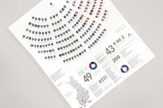 Parliament of Finland by Werklig , via Behance