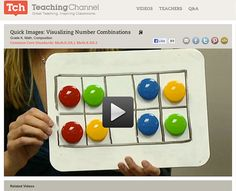 Your friends at Nellie Edge Seminars LOVE THIS MATH VIDEO  from The Teaching Channel on subitizing. Watch this accomplished   kindergarten teacher  actively  engage children in thinking mathematically! See best teaching practices for meeting Common Core Standards.