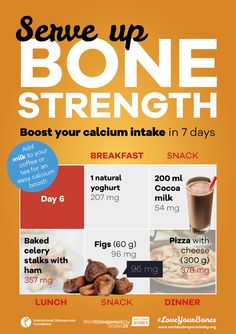 • • Boost your ‪#‎calcium‬ intake in 7 days • • Day 6 • • With today's tips you can reach up to 1092 mg of calcium! Calcium is a major building block of your skeleton. Use the online IOF Calcium Calculator to estimate your average daily intake. If you are having trouble reaching your recommended levels, use these tips from the IOF Bone-friendly Recipes to easily boost your calcium, getting on track to stronger, healthier bones.