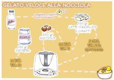 Gelato Veloce alla Nocciola Con questa ricetta potrete soddisfare la voglia di gelato in pochissimi minuti. Dovete solo avere già pronto il latte scremato congelato. Mettere nel boccale: 100 gr Zuc...