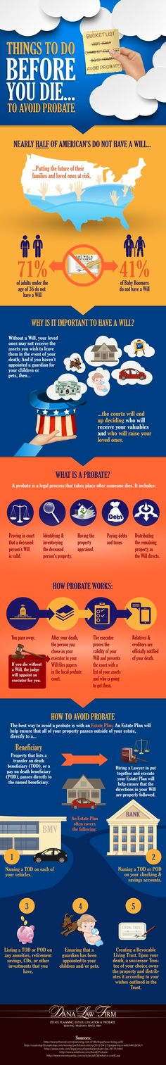 Things To Do Before You Die To Avoid Probate [INFOGRAPHIC] #bucketlist #probate