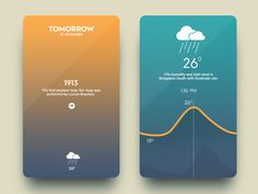 Daily UI #16 - Weather App by Ranjith Alingal Mobile App Ui, Mobile App Design, Dashboard Mobile, Ui Design Inspiration, App Ui Design, User Interface Design, Game Interface, Game Design, Daily Ui