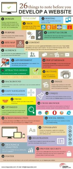 Things to Note Before you Develop A Website [Infographic] A suggested 26 aspects to consider before you design, develop and implement a Website . suggested 26 aspects to consider before you design, develop and implement a Website . Marketing Online, Guerilla Marketing, Marketing Digital, Business Marketing, Content Marketing, Internet Marketing, Business Infographics, Marketing Software, Mobile Marketing