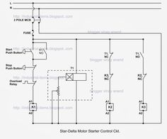 Pin on Diagram Template
