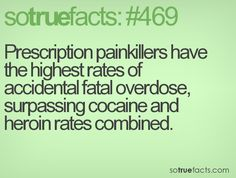 Prescription painkillers have the highest rates of accidental fatal overdose, surpassing cocaine and heroin rates combined.