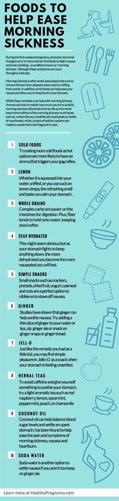 Morning sickness affects approximately half of all pregnant women and usually occurs between the first and third months of pregnancy. While this pregnancy symptom may not be enjoyable, there are some foods that can help ease the severity of nausea and fight off the urge to vomit. Pregnancy Symptoms | Pregnancy | Morning Sickness | Pregnancy Diet | Nausea