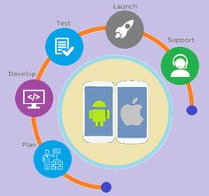 We are among the leading mobile apps development companies in Bangalore, Delhi, Mumbai India for iOS (iphone/ipad) & Android. We are in top list of best mobile app development companies in India. Best Mobile Apps, India Usa, Mobile App Development Companies, Abu Dhabi, Android Apps, Middle East, Platforms, Ios