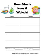 Homeschool Worksheets - Rocks & Minerals, How Much Does it Weigh, and Moldy Pumpkin Experiment