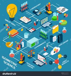 stock-vector-isometric-science-concept-with-laboratory-data-center-experiments-research-results-vector-252887947.jpg (1500×1600)