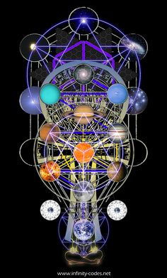 Cosmic tree of life (This graphic brings together several of the levels of Infinity Codes...)