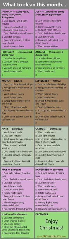 Cleaning Lists, Monthly Cleaning Schedule, Laundry Schedule, Cleaning Tips For Home, Clean House Schedule, House Cleaning Schedules, Cleaning Routines, Fall Cleaning Checklist, Cleaning Charts