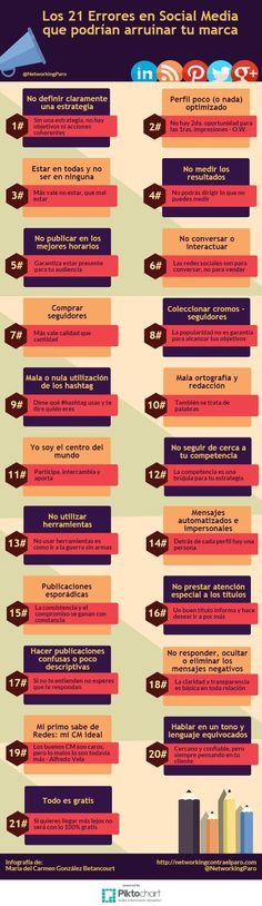 21 errores en Redes Sociales peligrosos para tu Marca #infografia #marketing #socialmedia