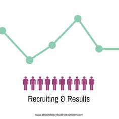 «Don't start recruiting before you understand who their role will add on delivering results that gets the company moving forward according to it's goals and priorities