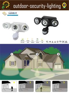 Sunflower has LED security lights pass UL,CE and ROHS. Single head,twin heads ,triple heads types available,guards your safety.