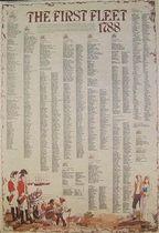 First Fleet 1788 Chart Arthur Phillip, First Fleet, Botany Bay, Major Events, My Ancestors, Australia Day, Family Genealogy, American Revolution