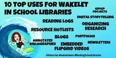 10 awesome ways to use Wakelet in school libraries Learning Goals, Fun Learning, Summary Writing, Library Website, National School, Reading Logs, School Librarian, Media Specialist, Digital Storytelling