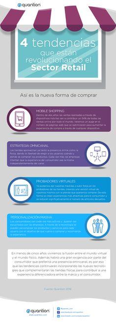 4 tendencias que están revolucionando el sector Retail