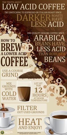 The Truth About Low Acid Coffee - Infographic design