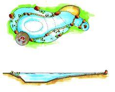 Schwimmteich Typ Single  Manzke Landschaftsplanung. schematics