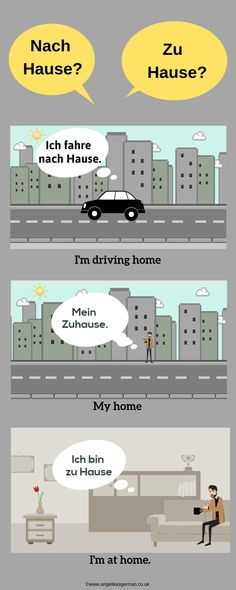 Help, I don't know when to use zu Hause or nach Hause! – Angelika's German Tuition & Translation – Home Education German Language Learning, Learn A New Language, Linguistics Major, Germany Language, German Grammar, Learn German, Home Schooling, Going Home, Told You So
