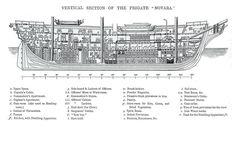 1000 images about ship schematics cutaways diagrams. Black Bedroom Furniture Sets. Home Design Ideas