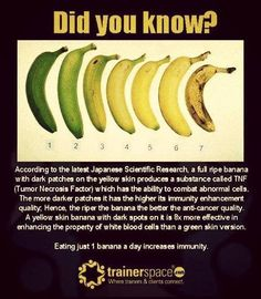 thats how i like them for smoothies.Ugly banana = more health benefits! hope this is true, don't know what to believe anymore.