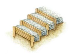 Treppen aus Knüppelstufen