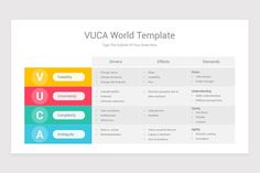 VUCA World PowerPoint PPT Template Diagrams is a professional Collection shapes design and pre-designed template that you can download and use in your PowerPoint. The template contains 16 slides you can easily change colors, themes, text, and shape sizes with formatting and design options available in PowerPoint. Shape Design, Keynote Template, Color Change, Diagram, Shapes, Templates, World, Colors, Google
