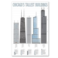 This full color poster features illustrations of the five tallest Chicago skyscrapers: AT&T Corporate Center, John Hancock Building, AON Center, Trump Tower and Willis Tower. At exactly 1:1000 scale,