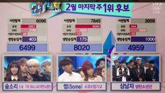 [VIDEO] 140223 SBS Inkigayo Performances | K-POP STREAM ONLINE