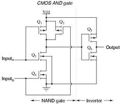 Nand Gate, Electronics Basics, Channel, Digital, Design