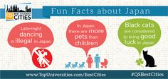 Are you aware of these fun facts for #Japan?  Check the 50 best student cities  for 2015, out now: http://www.topuniversities.com/city-rankings/2015#sorting=rank+custom=rank+order=desc+search= #QSBestCities